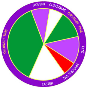 Our Liturgical Year | Our Lady of the Gulf Catholic Church | Bay ...